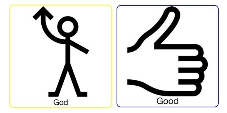 Makaton Symbols that say God Good